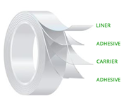 liner-adhesive-carrier-adhesive